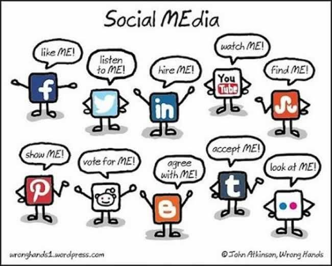 Algunas Redes Sociales