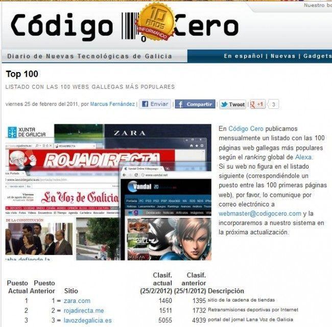"""Top 100 de las webs gallegas en febrero de 2012 (""""Código Cero"""")"""